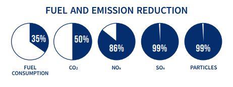 Emission picture